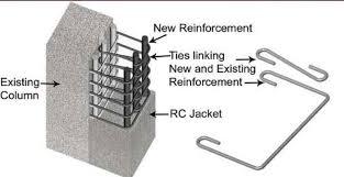 طراحی و اجرای ژاکت بتنی یا پوشش بتنی